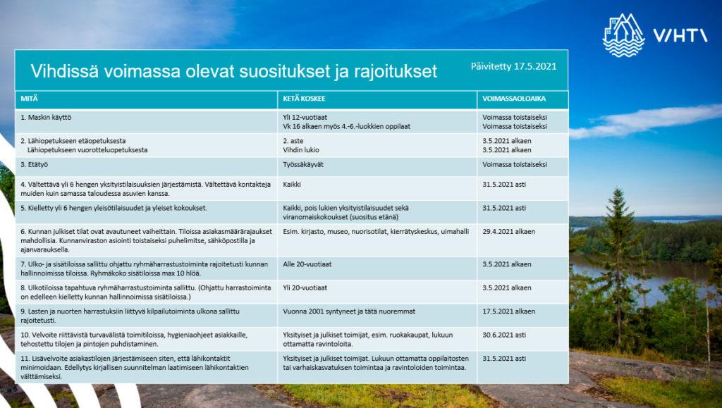 Kooste Vihdissä voimassa olevista suosituksista ja rajoituksista 17.5.2021