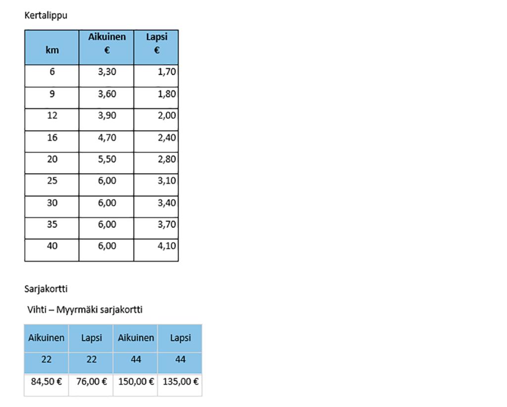 Vihti-Myyrmäki kertalipun ja sarjakortin hinnat