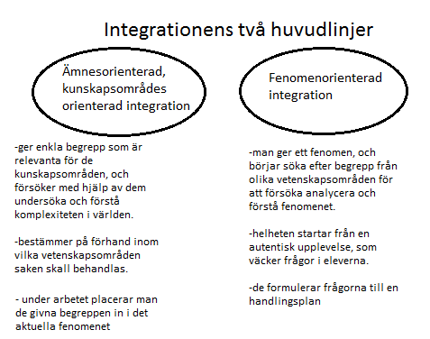 oppilashuolto svensk